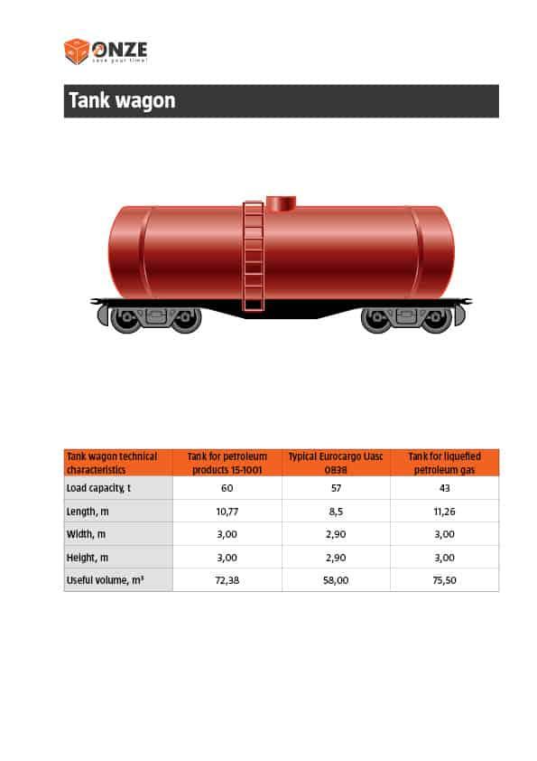 cisterninis vagonas
