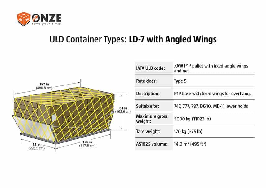 LD7 su fiksuotais bortais konteineris