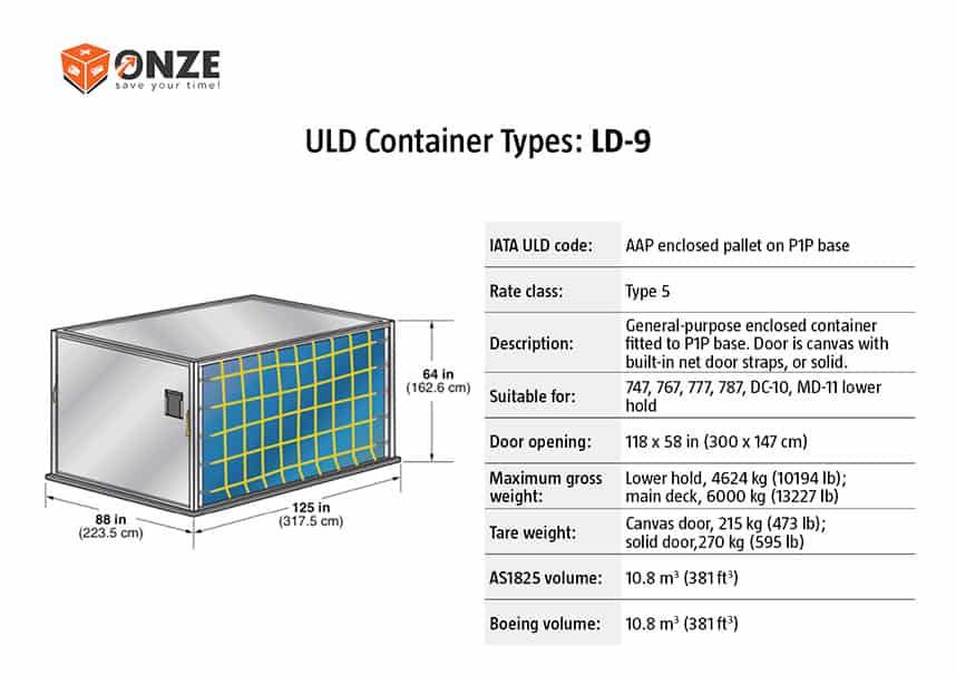 Ld9 konteineris
