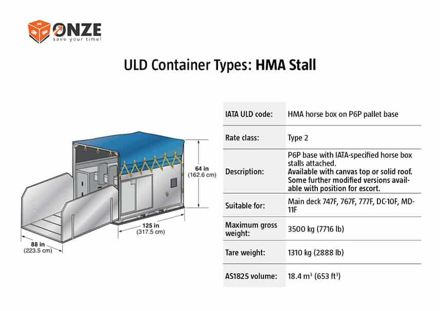 HMA stall konteineris