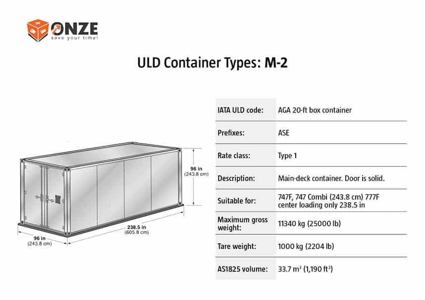 M2 konteineris