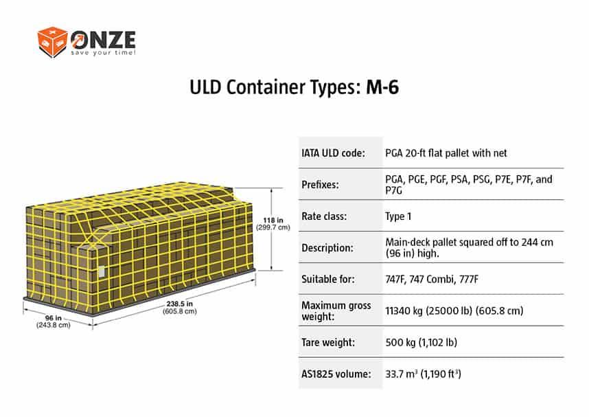 M6 konteineris