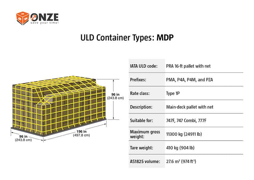 MDP konteineris
