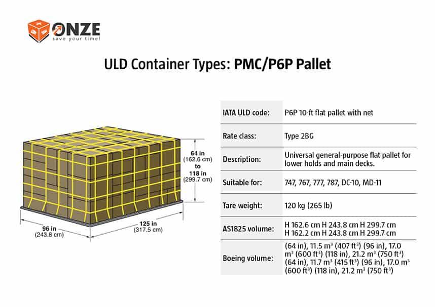 PMC konteineris