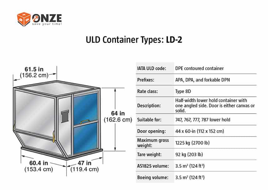LD 2 konteineris